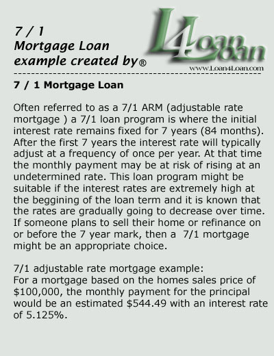 7 1 mortgage loan