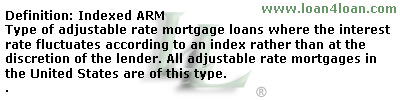 indexed mortgage loan
