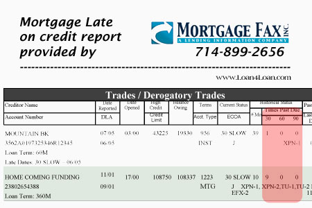 mortgage late